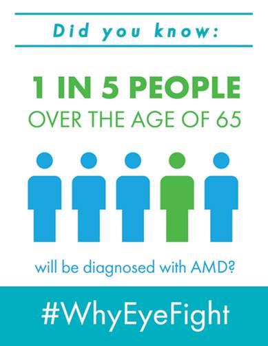 AMD Awareness Month